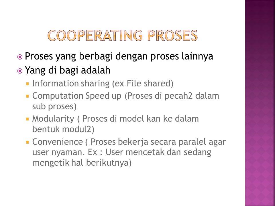  Proses yang berbagi dengan proses lainnya  Yang di bagi adalah  Information sharing (ex File shared)  Computation Speed up (Proses di pecah2 dala