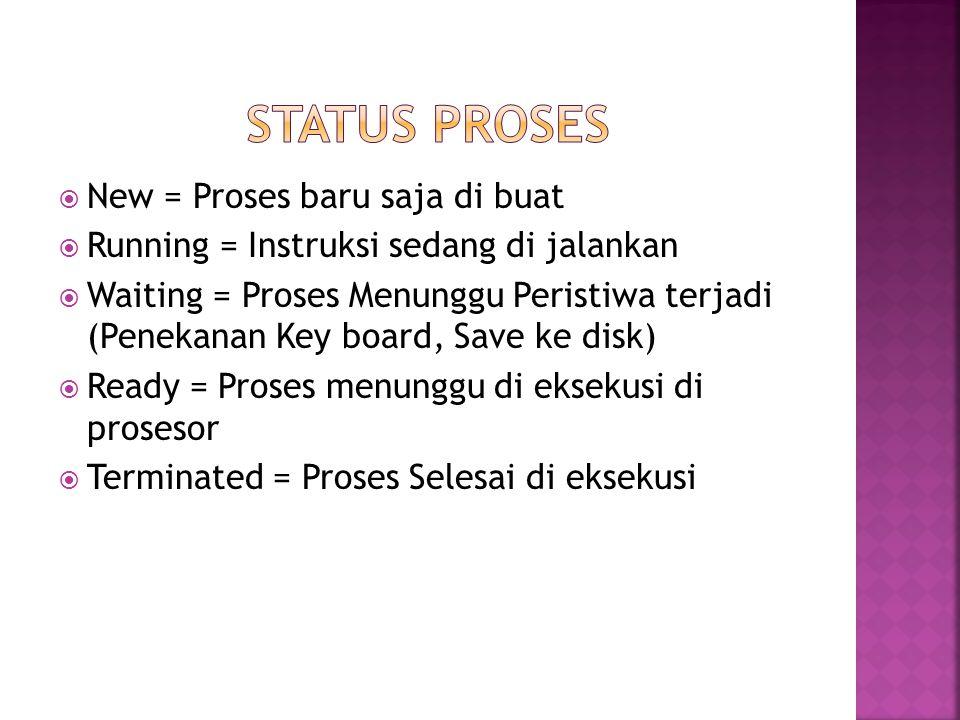  New = Proses baru saja di buat  Running = Instruksi sedang di jalankan  Waiting = Proses Menunggu Peristiwa terjadi (Penekanan Key board, Save ke