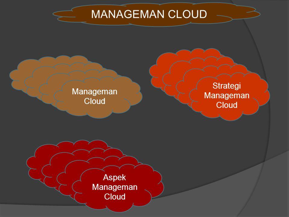 MANAGEMAN CLOUD Manageman Cloud Strategi Manageman Cloud Aspek Manageman Cloud