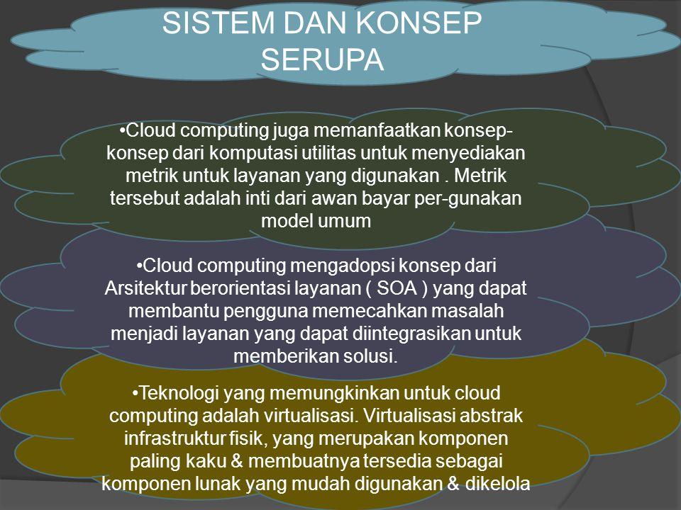 SISTEM DAN KONSEP SERUPA Teknologi yang memungkinkan untuk cloud computing adalah virtualisasi.