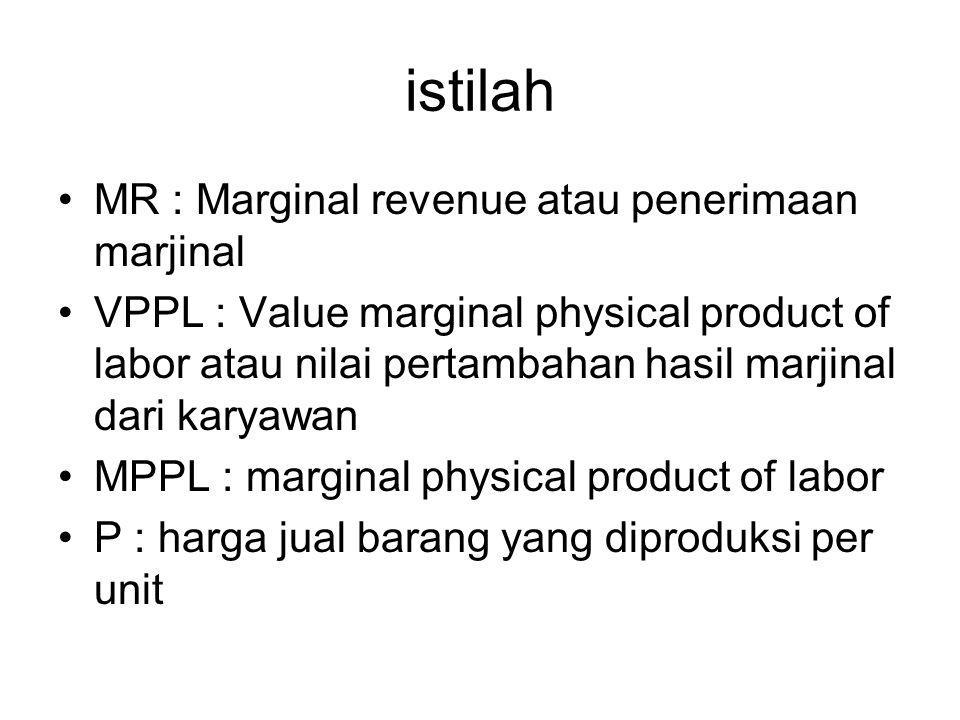 istilah MR : Marginal revenue atau penerimaan marjinal VPPL : Value marginal physical product of labor atau nilai pertambahan hasil marjinal dari karyawan MPPL : marginal physical product of labor P : harga jual barang yang diproduksi per unit