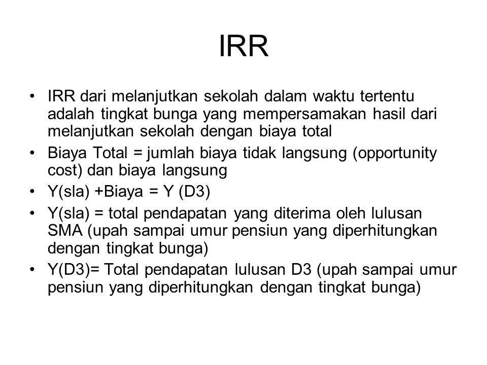IRR IRR dari melanjutkan sekolah dalam waktu tertentu adalah tingkat bunga yang mempersamakan hasil dari melanjutkan sekolah dengan biaya total Biaya Total = jumlah biaya tidak langsung (opportunity cost) dan biaya langsung Y(sla) +Biaya = Y (D3) Y(sla) = total pendapatan yang diterima oleh lulusan SMA (upah sampai umur pensiun yang diperhitungkan dengan tingkat bunga) Y(D3)= Total pendapatan lulusan D3 (upah sampai umur pensiun yang diperhitungkan dengan tingkat bunga)