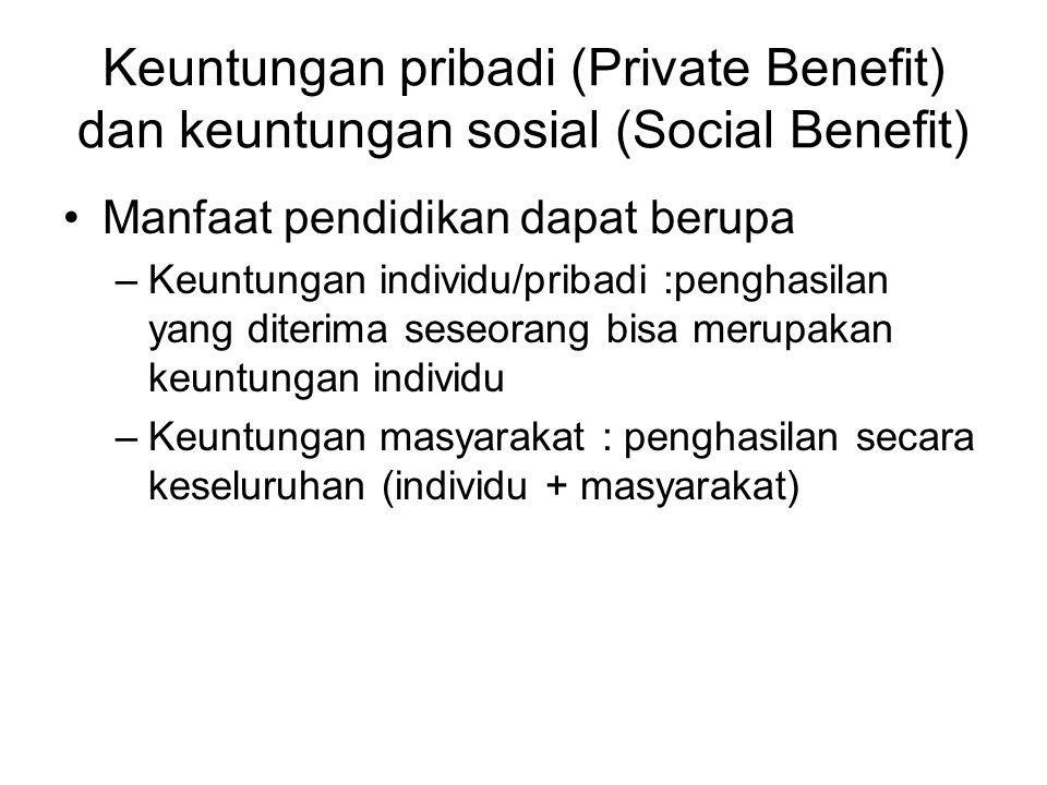 Keuntungan pribadi (Private Benefit) dan keuntungan sosial (Social Benefit) Manfaat pendidikan dapat berupa –Keuntungan individu/pribadi :penghasilan yang diterima seseorang bisa merupakan keuntungan individu –Keuntungan masyarakat : penghasilan secara keseluruhan (individu + masyarakat)