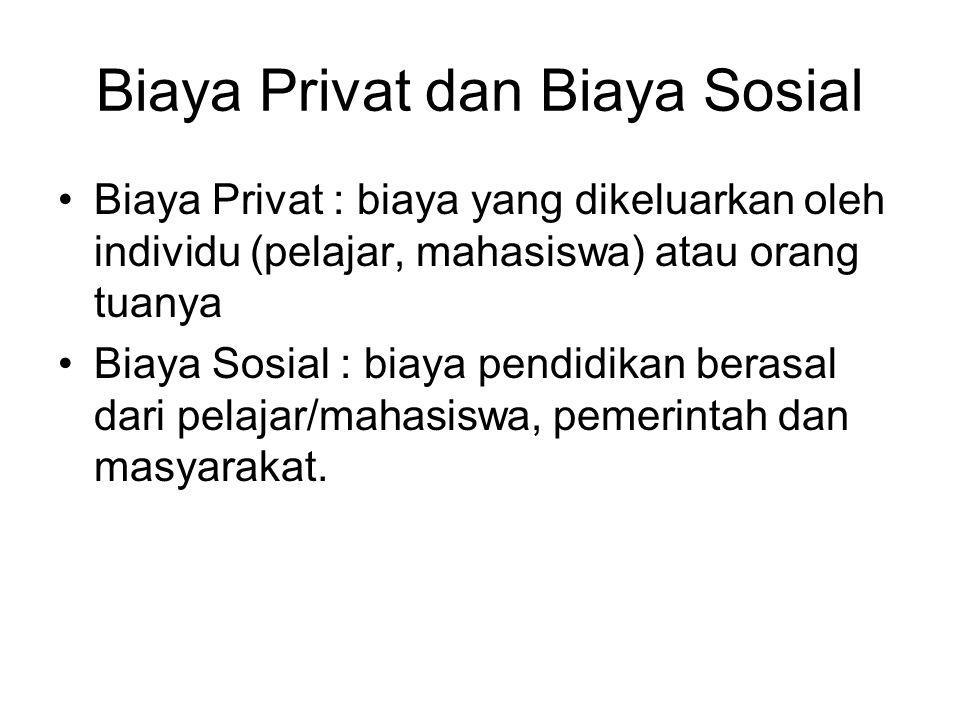 Biaya Privat dan Biaya Sosial Biaya Privat : biaya yang dikeluarkan oleh individu (pelajar, mahasiswa) atau orang tuanya Biaya Sosial : biaya pendidikan berasal dari pelajar/mahasiswa, pemerintah dan masyarakat.