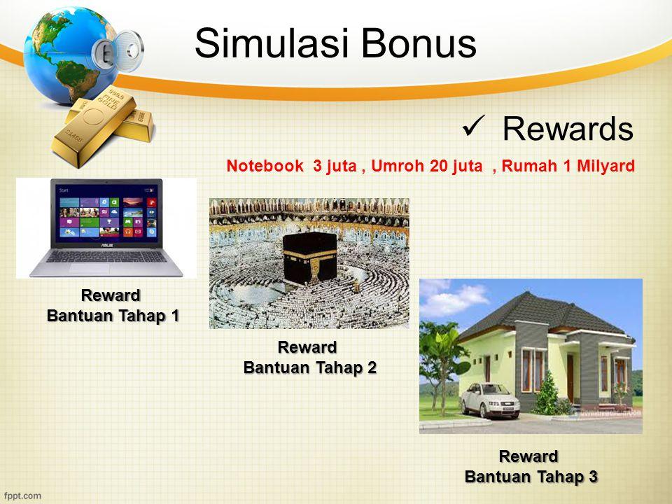 Simulasi Bonus Rewards Notebook 3 juta, Umroh 20 juta, Rumah 1 Milyard Reward Bantuan Tahap 1 Bantuan Tahap 1 Reward Bantuan Tahap 2 Reward Bantuan Ta