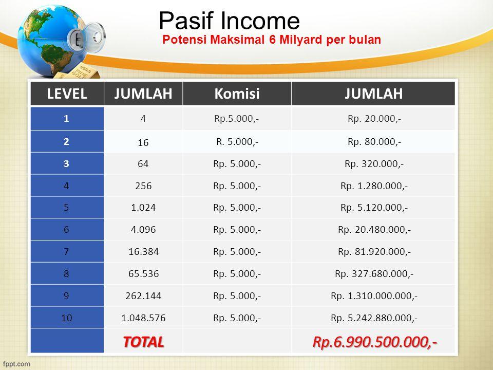Pasif Income Potensi Maksimal 6 Milyard per bulan