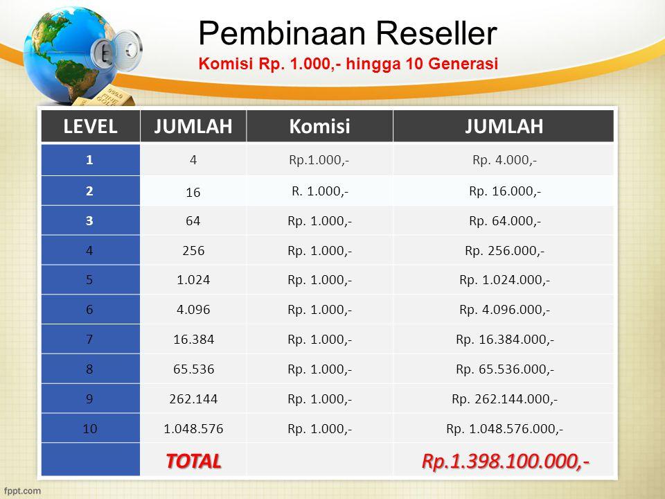 Pembinaan Reseller Komisi Rp. 1.000,- hingga 10 Generasi