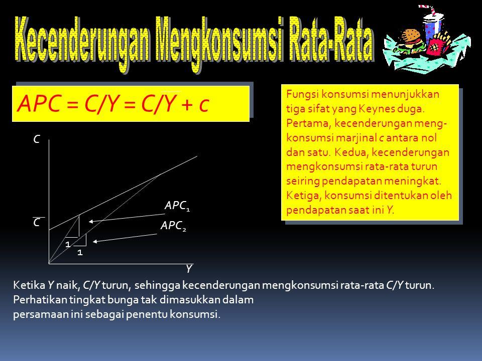 C Y C APC = C/Y = C/Y + c 1 1 APC 1 APC 2 Fungsi konsumsi menunjukkan tiga sifat yang Keynes duga.