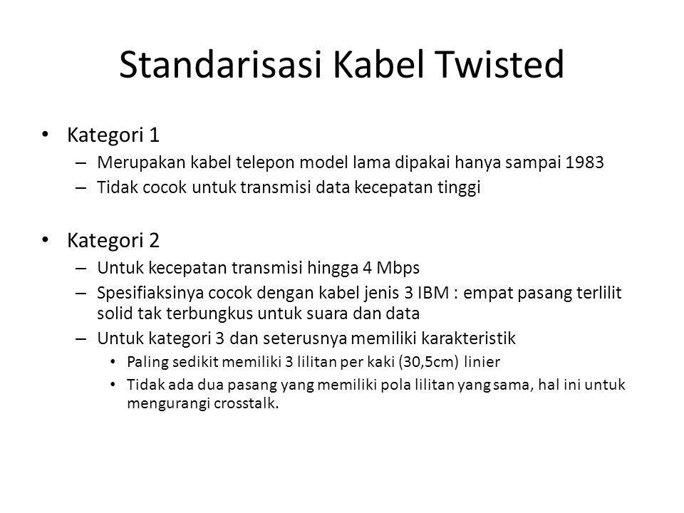 Standarisasi Kabel Twisted Kategori 1 – Merupakan kabel telepon model lama dipakai hanya sampai 1983 – Tidak cocok untuk transmisi data kecepatan tinggi Kategori 2 – Untuk kecepatan transmisi hingga 4 Mbps – Spesifiaksinya cocok dengan kabel jenis 3 IBM : empat pasang terlilit solid tak terbungkus untuk suara dan data – Untuk kategori 3 dan seterusnya memiliki karakteristik Paling sedikit memiliki 3 lilitan per kaki (30,5cm) linier Tidak ada dua pasang yang memiliki pola lilitan yang sama, hal ini untuk mengurangi crosstalk.