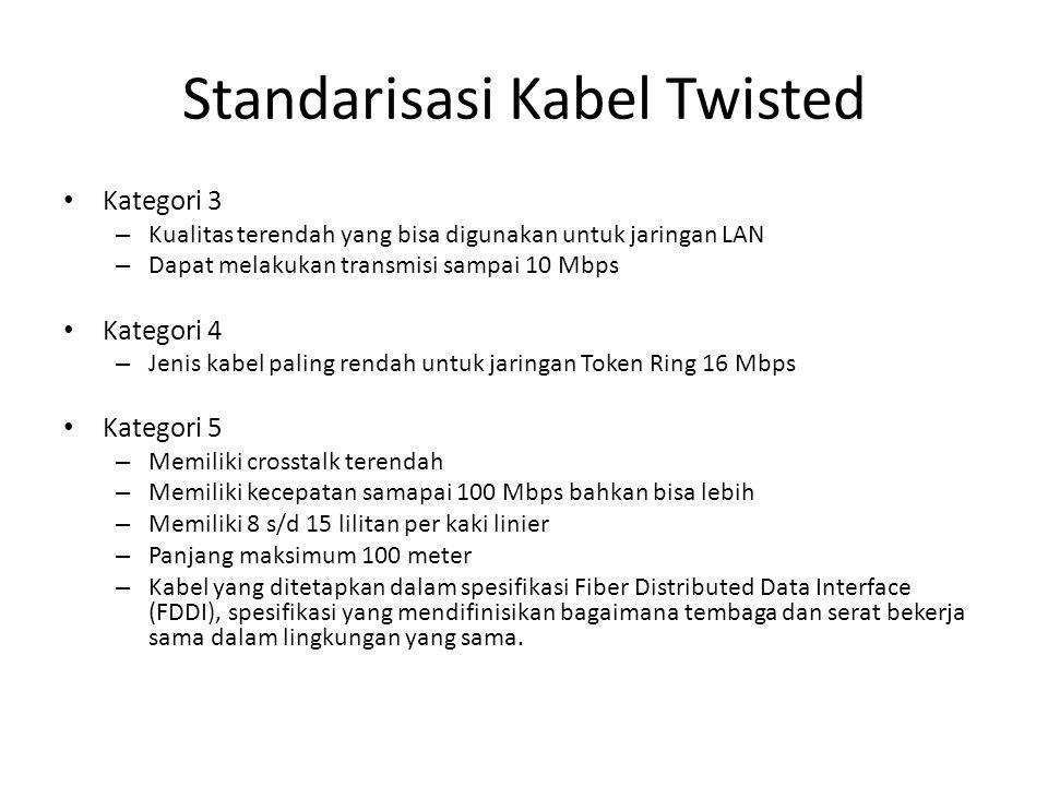 Standarisasi Kabel Twisted Kategori 3 – Kualitas terendah yang bisa digunakan untuk jaringan LAN – Dapat melakukan transmisi sampai 10 Mbps Kategori 4 – Jenis kabel paling rendah untuk jaringan Token Ring 16 Mbps Kategori 5 – Memiliki crosstalk terendah – Memiliki kecepatan samapai 100 Mbps bahkan bisa lebih – Memiliki 8 s/d 15 lilitan per kaki linier – Panjang maksimum 100 meter – Kabel yang ditetapkan dalam spesifikasi Fiber Distributed Data Interface (FDDI), spesifikasi yang mendifinisikan bagaimana tembaga dan serat bekerja sama dalam lingkungan yang sama.