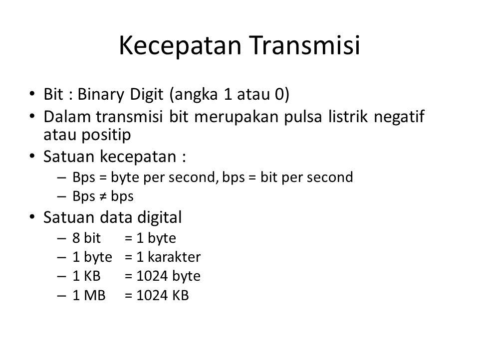 Kecepatan Transmisi Bit : Binary Digit (angka 1 atau 0) Dalam transmisi bit merupakan pulsa listrik negatif atau positip Satuan kecepatan : – Bps = byte per second, bps = bit per second – Bps ≠ bps Satuan data digital – 8 bit = 1 byte – 1 byte= 1 karakter – 1 KB= 1024 byte – 1 MB= 1024 KB