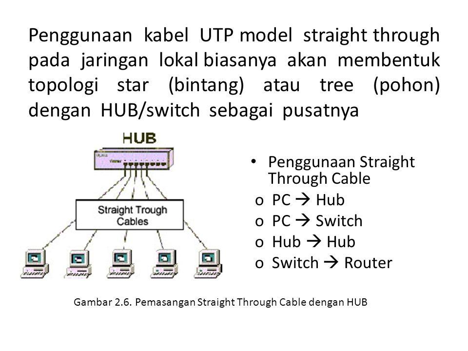 Penggunaan kabel UTP model straight through pada jaringan lokal biasanya akan membentuk topologi star (bintang) atau tree (pohon) dengan HUB/switch sebagai pusatnya Gambar 2.6.