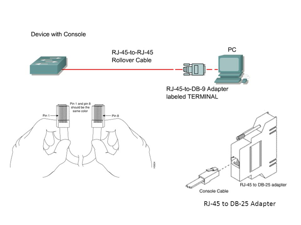 RJ-45 to DB-25 Adapter