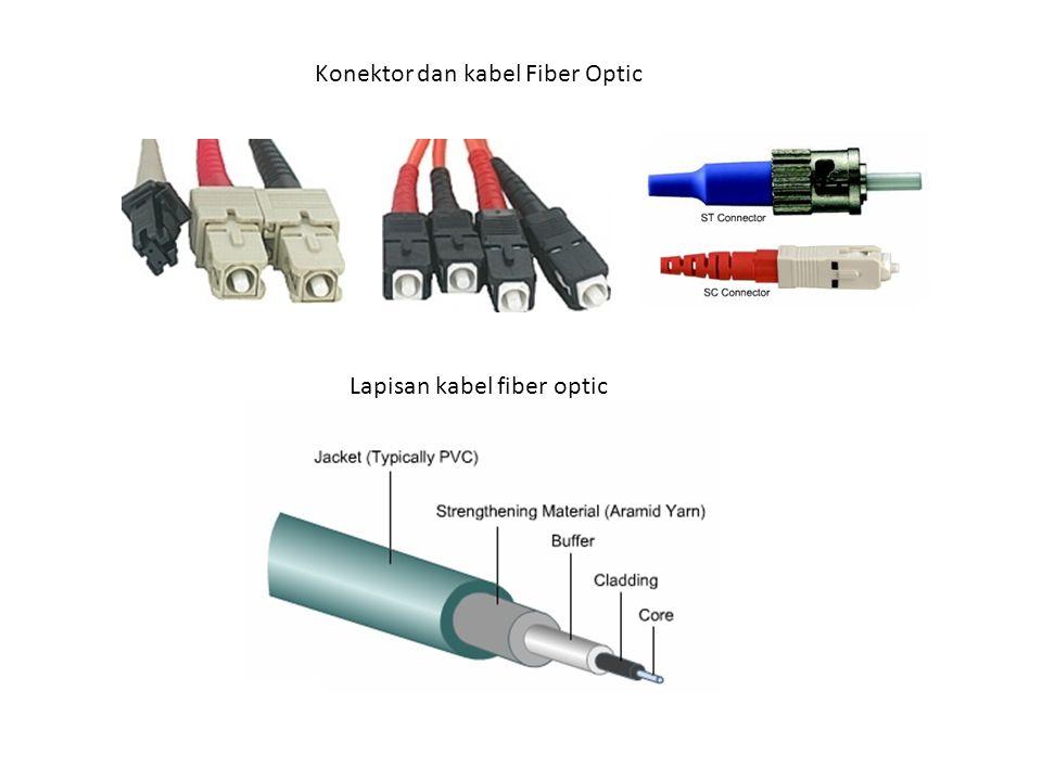Konektor dan kabel Fiber Optic Lapisan kabel fiber optic