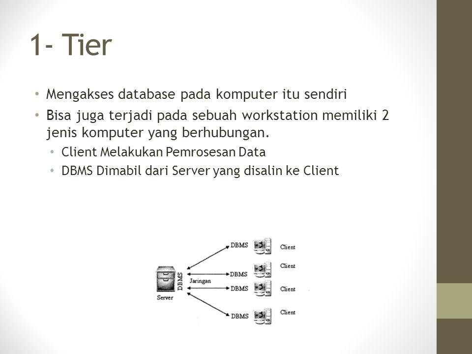 1- Tier Mengakses database pada komputer itu sendiri Bisa juga terjadi pada sebuah workstation memiliki 2 jenis komputer yang berhubungan. Client Mela