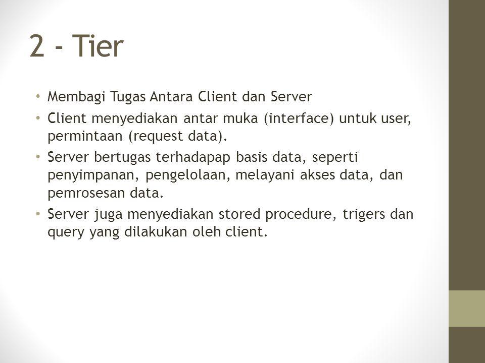 2 - Tier Membagi Tugas Antara Client dan Server Client menyediakan antar muka (interface) untuk user, permintaan (request data). Server bertugas terha