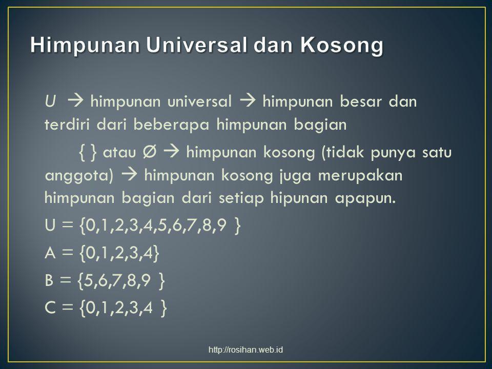 Gabungan (Union) A U B = { x; x Є A atau x Є B } Irisan (Intersection) A ∩ B = { x; x Є A dan x Є B } Selisih A - B = A B { x; x Є A tetapi x Є B } Pelengkap (Complement) Ā = { x; x Є U tetapi x Є A } = U – A http://rosihan.web.id
