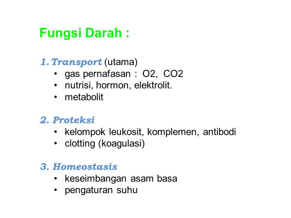Fungsi Darah : 1.Transport (utama) gas pernafasan : O2, CO2 nutrisi, hormon, elektrolit. metabolit 2. Proteksi kelompok leukosit, komplemen, antibodi