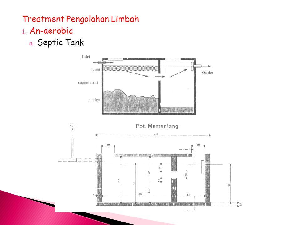 Treatment Pengolahan Limbah 1. An-aerobic a. Septic Tank