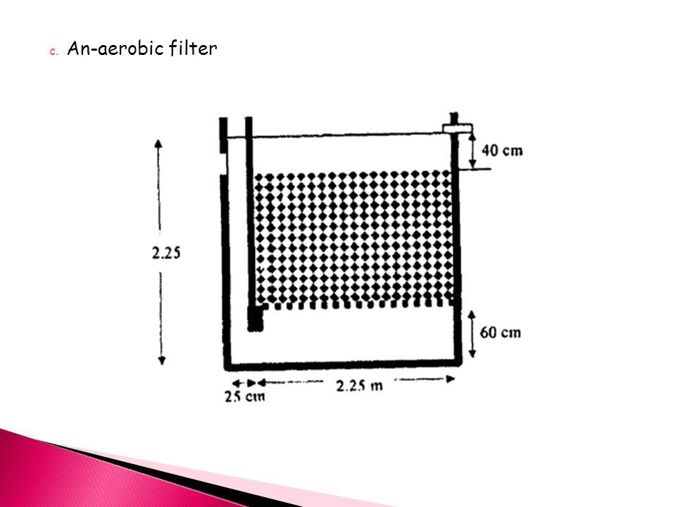 c. An-aerobic filter