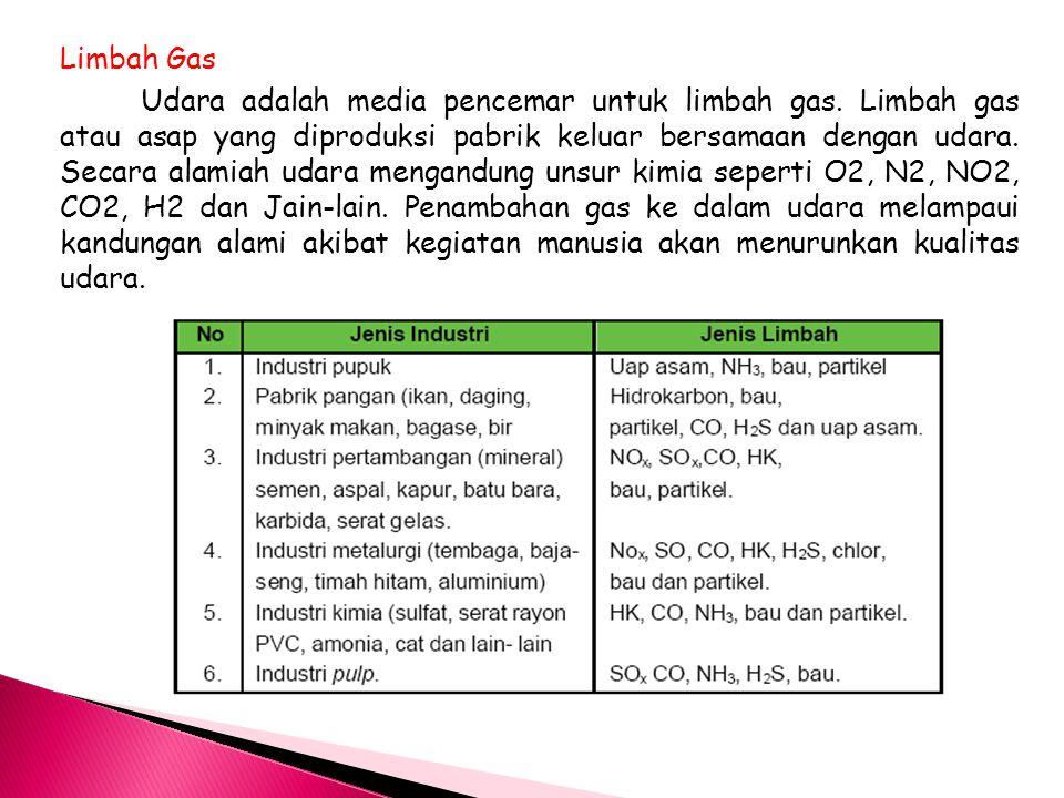 Limbah Gas Udara adalah media pencemar untuk limbah gas. Limbah gas atau asap yang diproduksi pabrik keluar bersamaan dengan udara. Secara alamiah uda