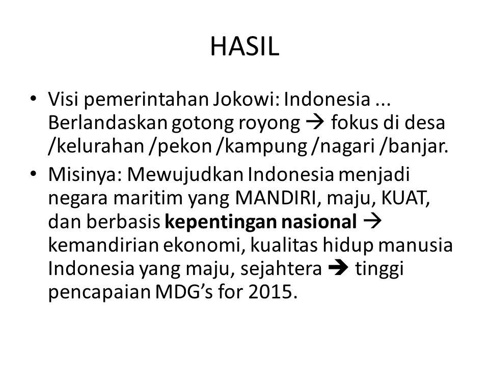 HASIL Visi pemerintahan Jokowi: Indonesia... Berlandaskan gotong royong  fokus di desa /kelurahan /pekon /kampung /nagari /banjar. Misinya: Mewujudka