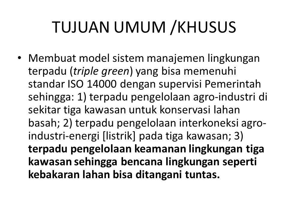 TUJUAN UMUM /KHUSUS Membuat model sistem manajemen lingkungan terpadu (triple green) yang bisa memenuhi standar ISO 14000 dengan supervisi Pemerintah
