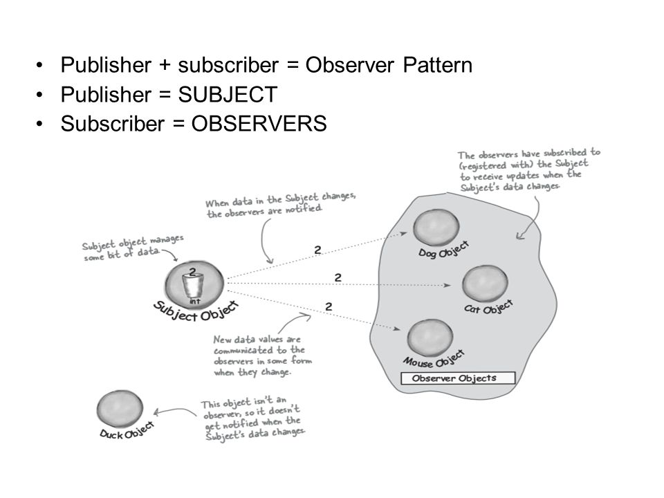 Publisher + subscriber = Observer Pattern Publisher = SUBJECT Subscriber = OBSERVERS