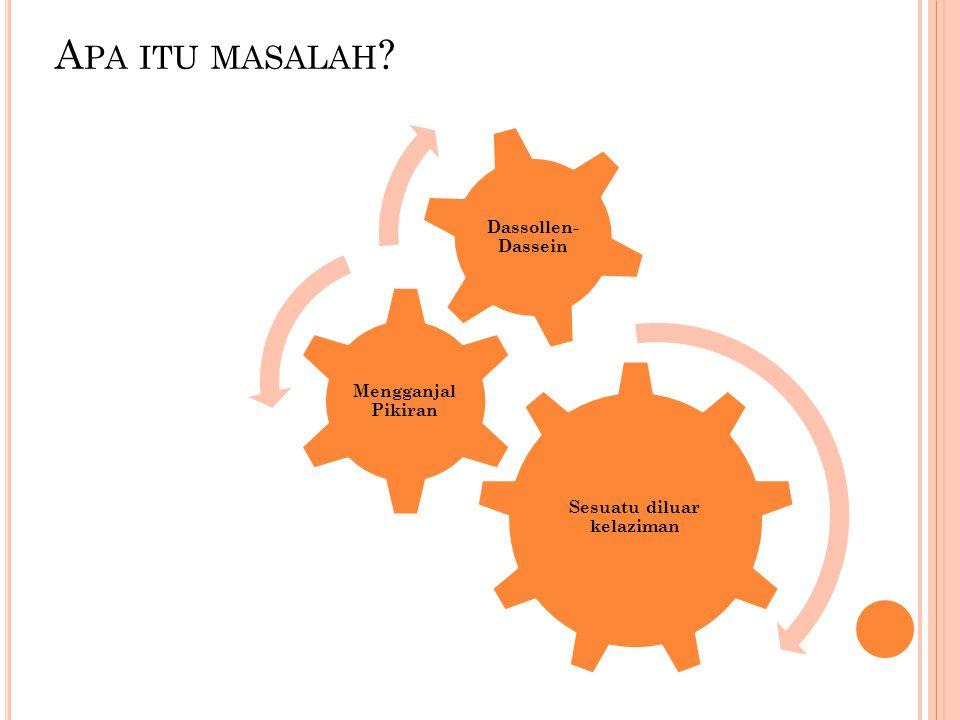 1.Dapat diteliti: masalah dapat diungkap kejelasannya melalui data-data dan analisis data 2.
