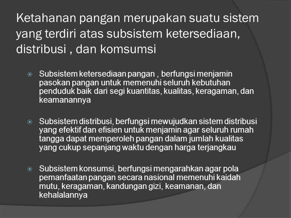 Kebutuhan Pangan di Indonesia Penduduk indonesia mengalami peningkatan dari tahun ke tahun.