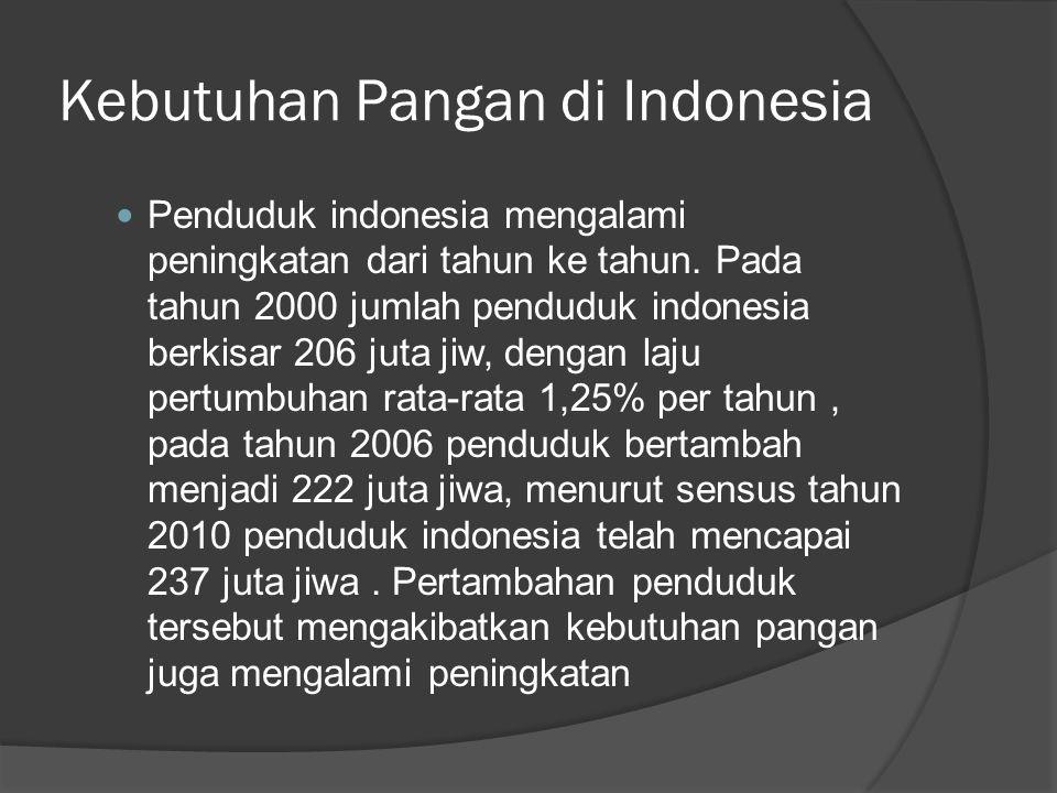 Kebutuhan Pangan di Indonesia Penduduk indonesia mengalami peningkatan dari tahun ke tahun. Pada tahun 2000 jumlah penduduk indonesia berkisar 206 jut