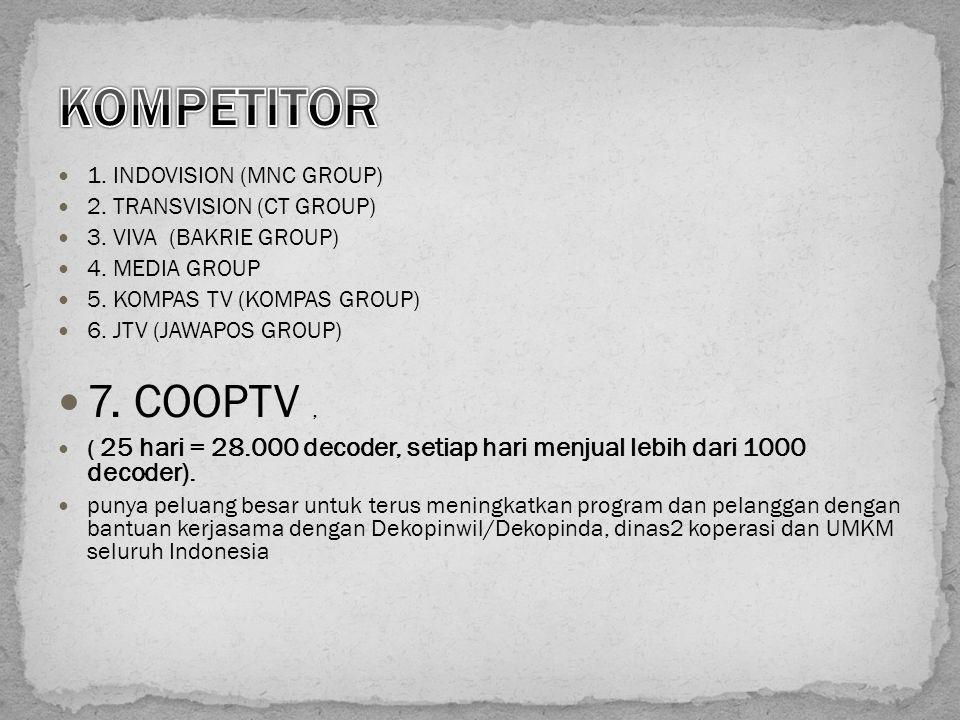 COOPTV 1.