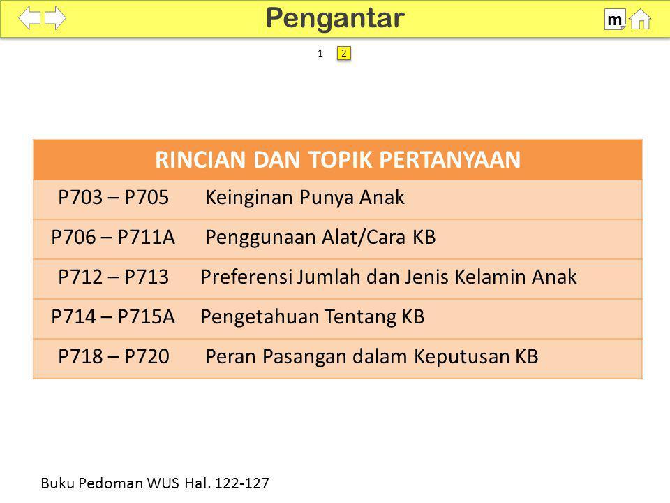 100% SDKI 2012 P701-P704 m Buku Pedoman WUS Hal. 122
