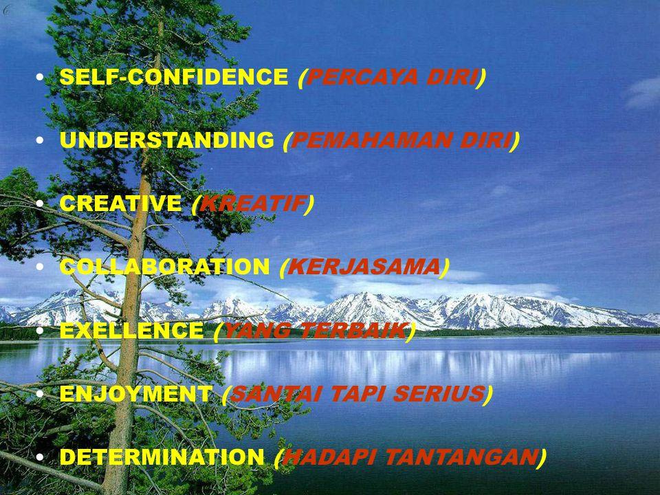 17 SELF-CONFIDENCE (PERCAYA DIRI) UNDERSTANDING (PEMAHAMAN DIRI) CREATIVE (KREATIF) COLLABORATION (KERJASAMA) EXELLENCE (YANG TERBAIK) ENJOYMENT (SANT