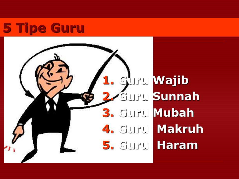 5 Tipe Guru 1.Guru Wajib 2.Guru Sunnah 3.Guru Mubah 4.Guru Makruh 5.Guru Haram