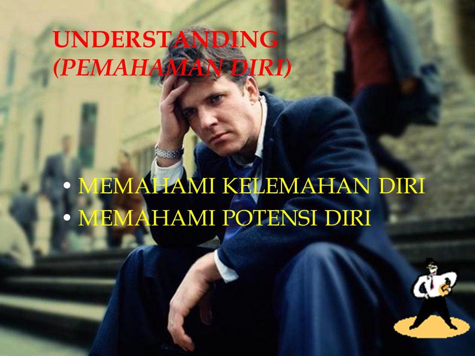 UNDERSTANDING (PEMAHAMAN DIRI) MEMAHAMI KELEMAHAN DIRI MEMAHAMI POTENSI DIRI