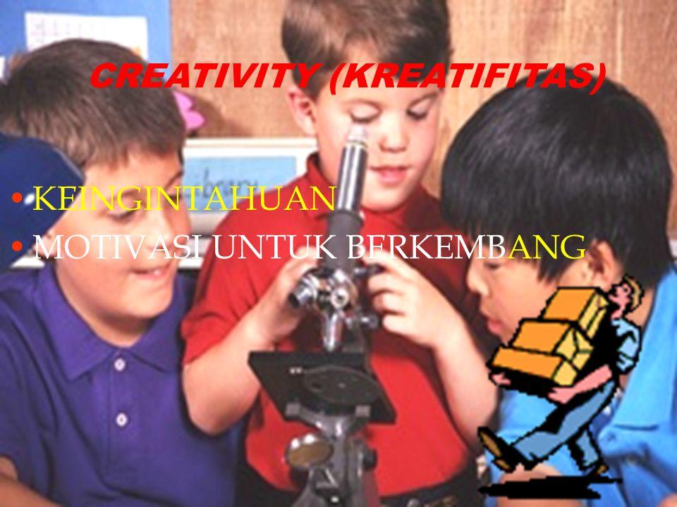 21 CREATIVITY (KREATIFITAS) KEINGINTAHUAN MOTIVASI UNTUK BERKEMBANG