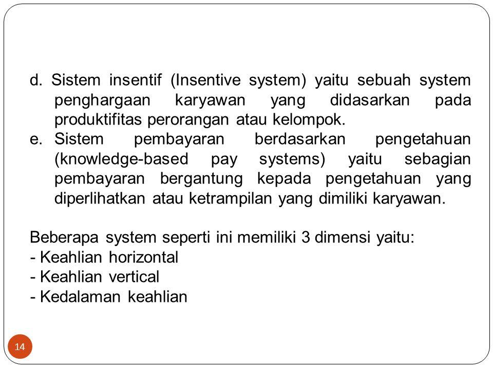 14 d. Sistem insentif (Insentive system) yaitu sebuah system penghargaan karyawan yang didasarkan pada produktifitas perorangan atau kelompok. e. Sist