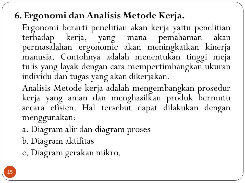 15 6. Ergonomi dan Analisis Metode Kerja. Ergonomi berarti penelitian akan kerja yaitu penelitian terhadap kerja, yang mana pemahaman akan permasalaha