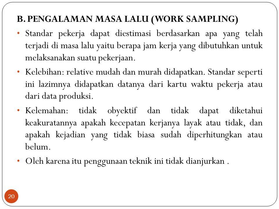 20 B. PENGALAMAN MASA LALU (WORK SAMPLING) Standar pekerja dapat diestimasi berdasarkan apa yang telah terjadi di masa lalu yaitu berapa jam kerja yan