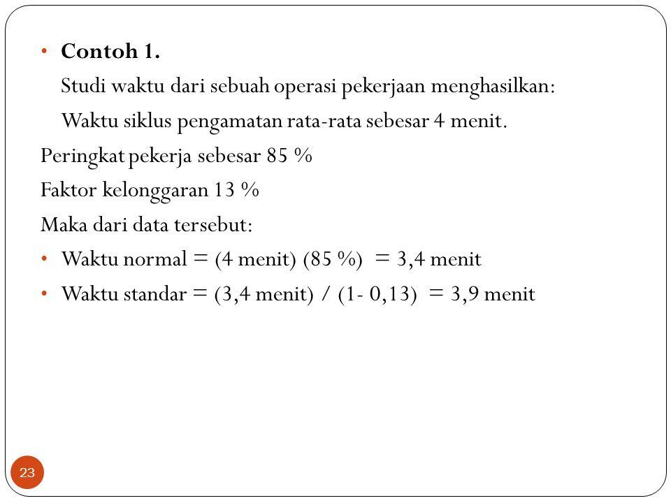 23 Contoh 1. Studi waktu dari sebuah operasi pekerjaan menghasilkan: Waktu siklus pengamatan rata-rata sebesar 4 menit. Peringkat pekerja sebesar 85 %