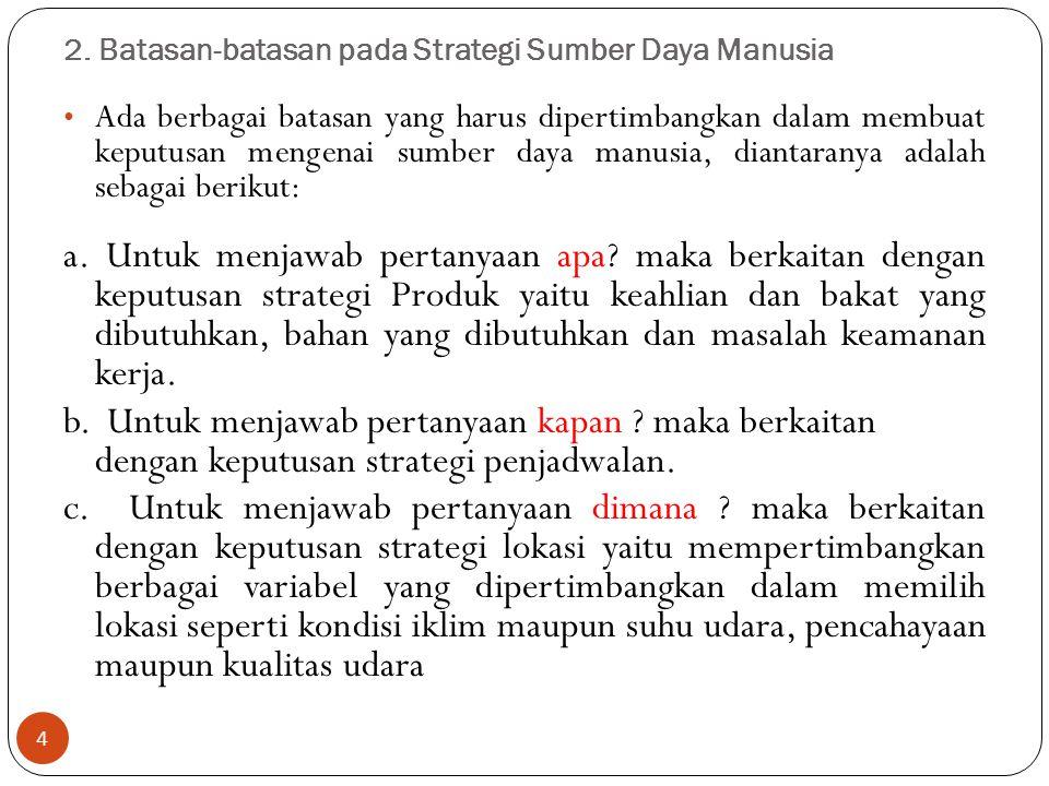 2. Batasan-batasan pada Strategi Sumber Daya Manusia 4 Ada berbagai batasan yang harus dipertimbangkan dalam membuat keputusan mengenai sumber daya ma