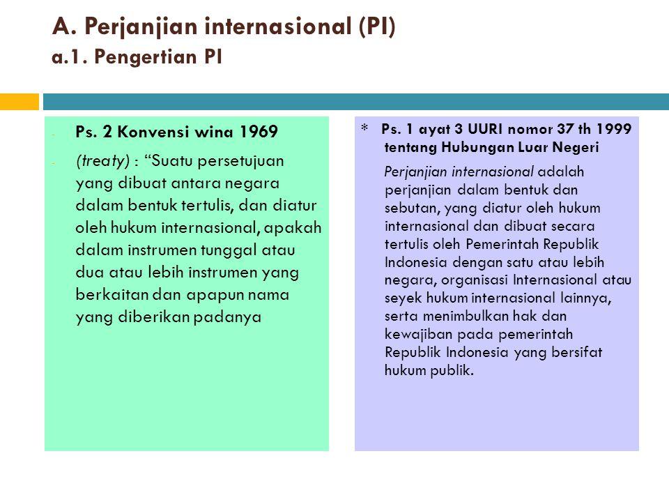 A.2.Istilah Perjanjian Internasional A. Agreement B.