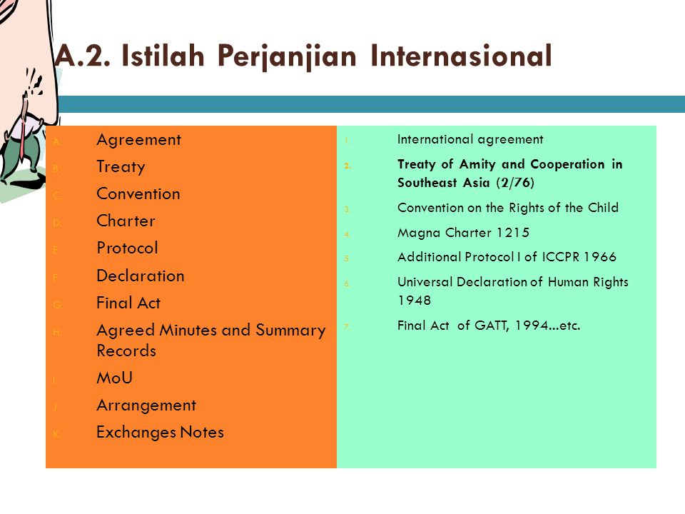 A.2. Istilah Perjanjian Internasional A. Agreement B. Treaty C. Convention D. Charter E. Protocol F. Declaration G. Final Act H. Agreed Minutes and Su