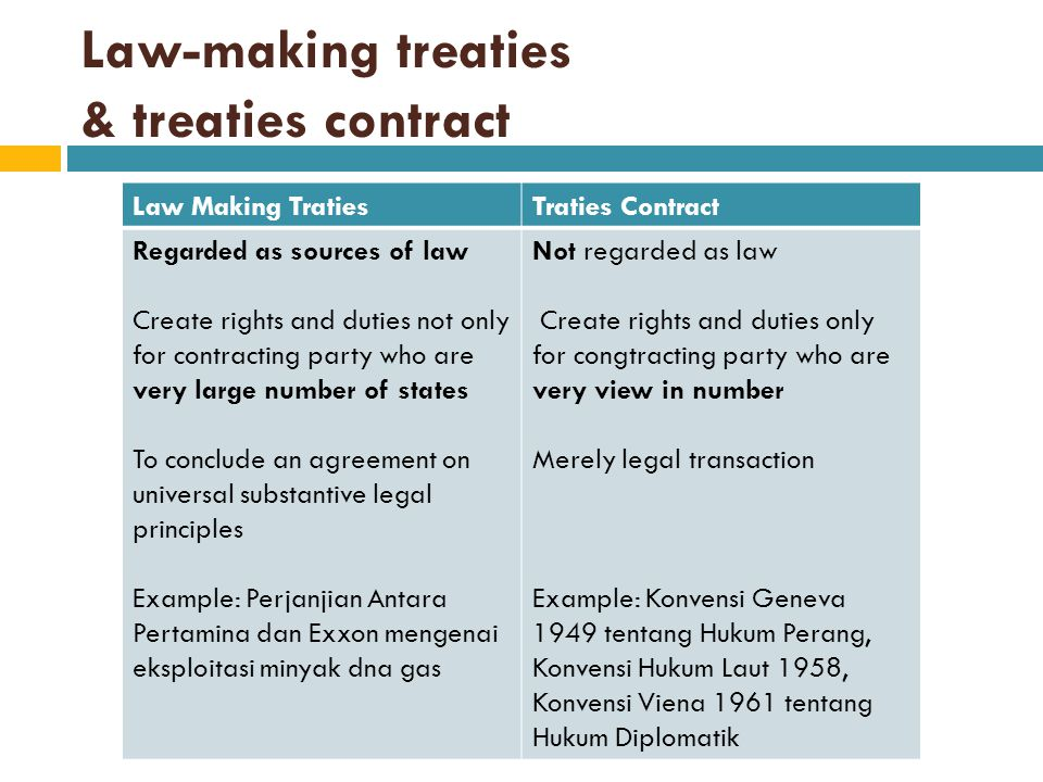 Law-making treaties & treaties contract Law Making TratiesTraties Contract Regarded as sources of law Create rights and duties not only for contracting party who are very large number of states To conclude an agreement on universal substantive legal principles Example: Perjanjian Antara Pertamina dan Exxon mengenai eksploitasi minyak dna gas Not regarded as law Create rights and duties only for congtracting party who are very view in number Merely legal transaction Example: Konvensi Geneva 1949 tentang Hukum Perang, Konvensi Hukum Laut 1958, Konvensi Viena 1961 tentang Hukum Diplomatik