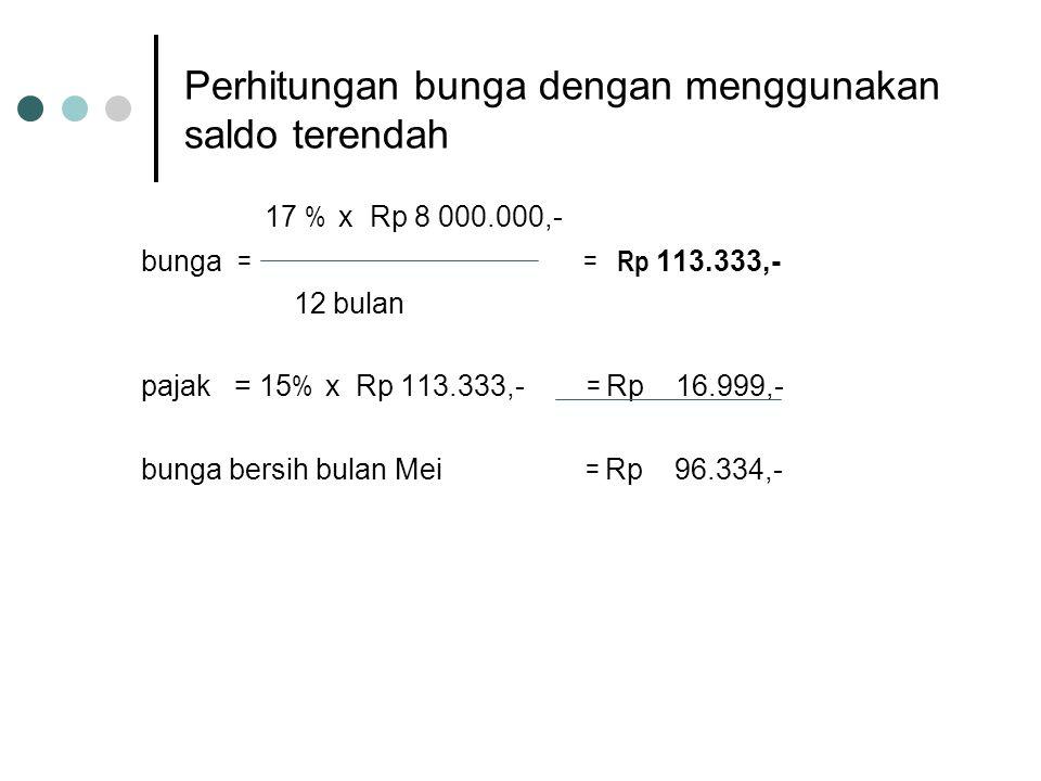 Perhitungan bunga dengan menggunakan saldo terendah 17 % x Rp 8 000.000,- bunga = = Rp 113.333,- 12 bulan pajak = 15 % x Rp 113.333,- = Rp 16.999,- bunga bersih bulan Mei = Rp 96.334,-
