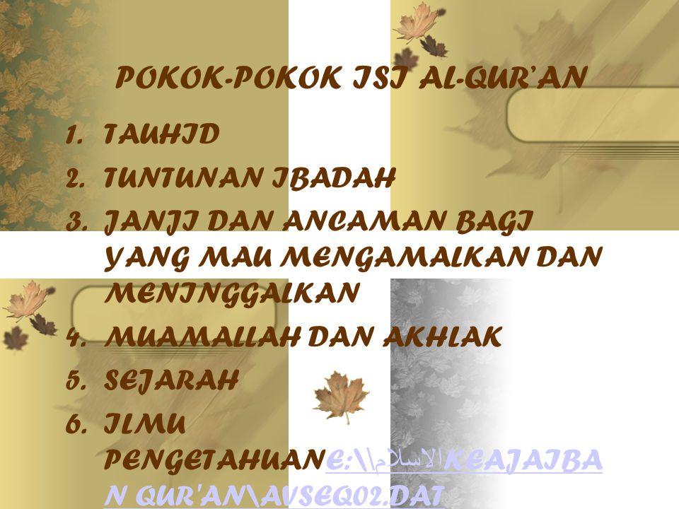 POKOK-POKOK ISI AL-QUR'AN 1.TAUHID 2.TUNTUNAN IBADAH 3.JANJI DAN ANCAMAN BAGI YANG MAU MENGAMALKAN DAN MENINGGALKAN 4.MUAMALLAH DAN AKHLAK 5.SEJARAH 6