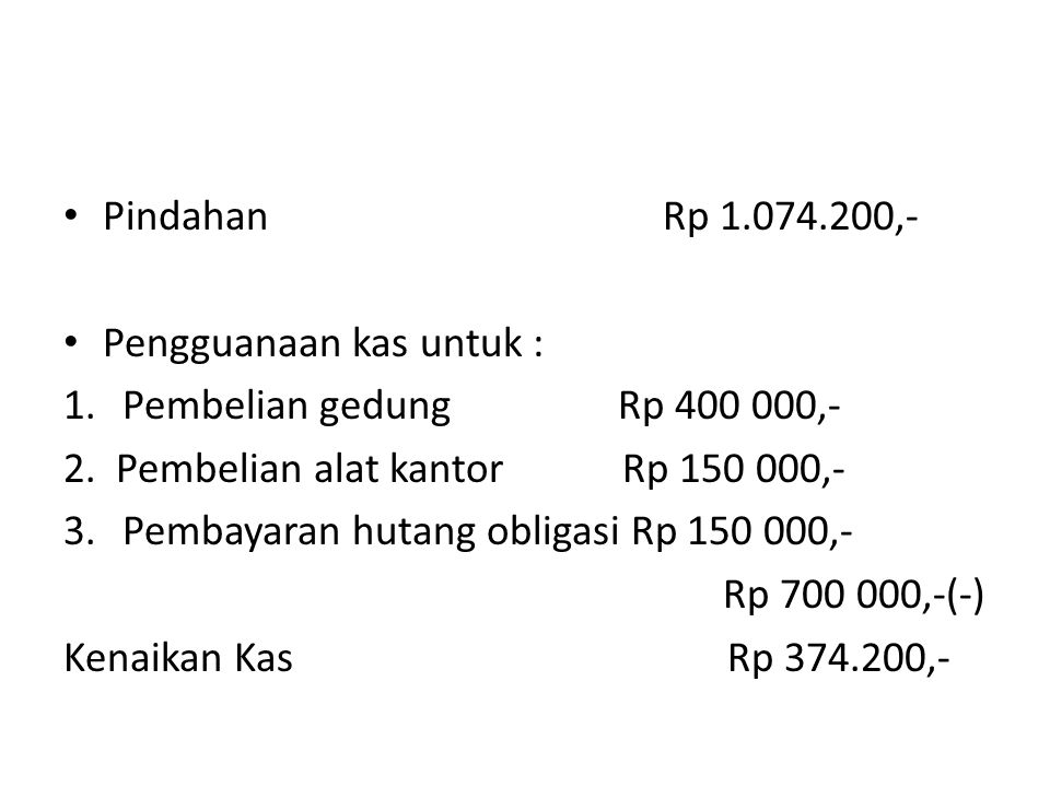 Pindahan Rp 1.074.200,- Pengguanaan kas untuk : 1.Pembelian gedung Rp 400 000,- 2.