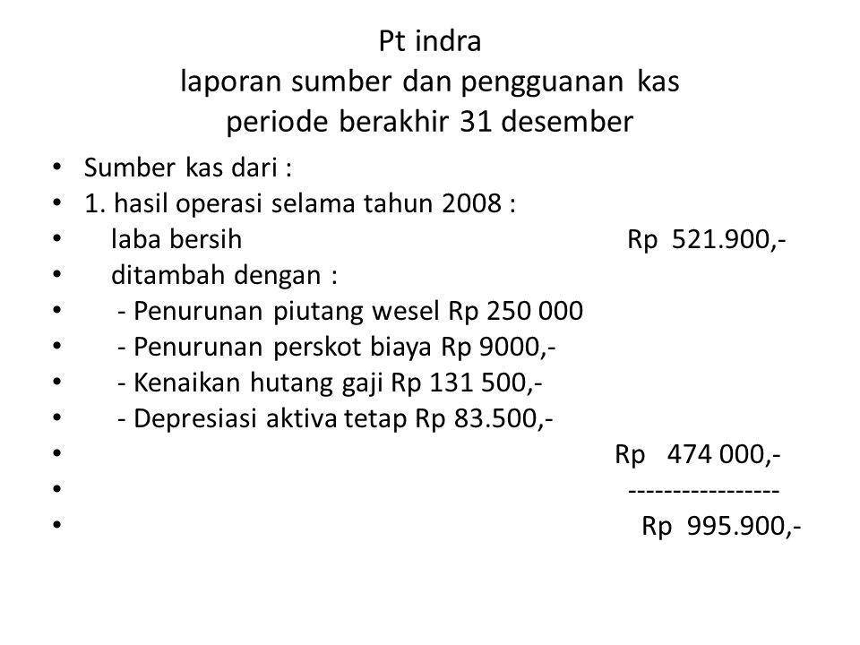 Pt indra laporan sumber dan pengguanan kas periode berakhir 31 desember Sumber kas dari : 1. hasil operasi selama tahun 2008 : laba bersih Rp 521.900,