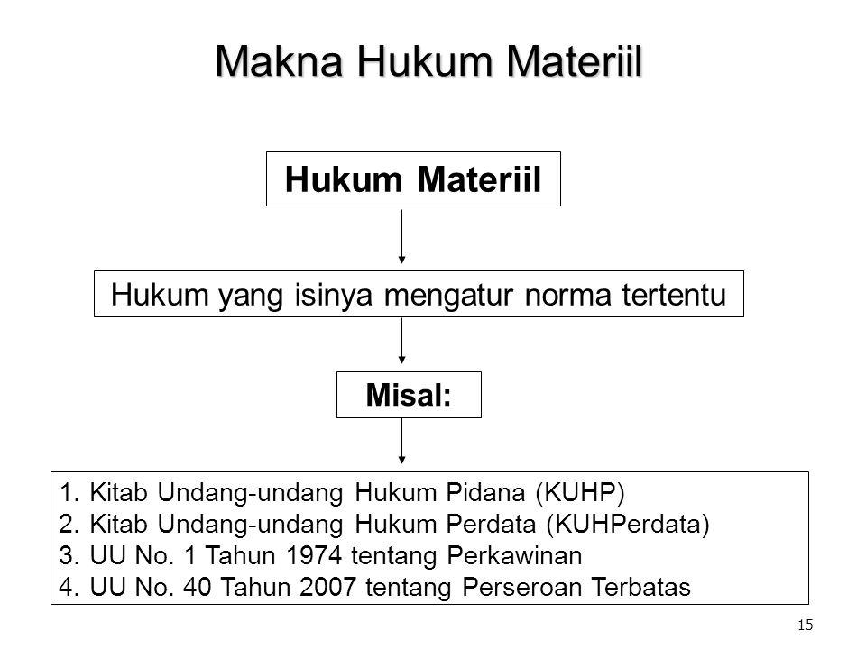 """14 Contoh Penerapan Doktrin Perkara tentang Kontrak Pengadilan Pasal 1338 ayat (3) KUHPerdata: """"Setiap perjanjian dilaksanakan dengan iktikad baik mer"""